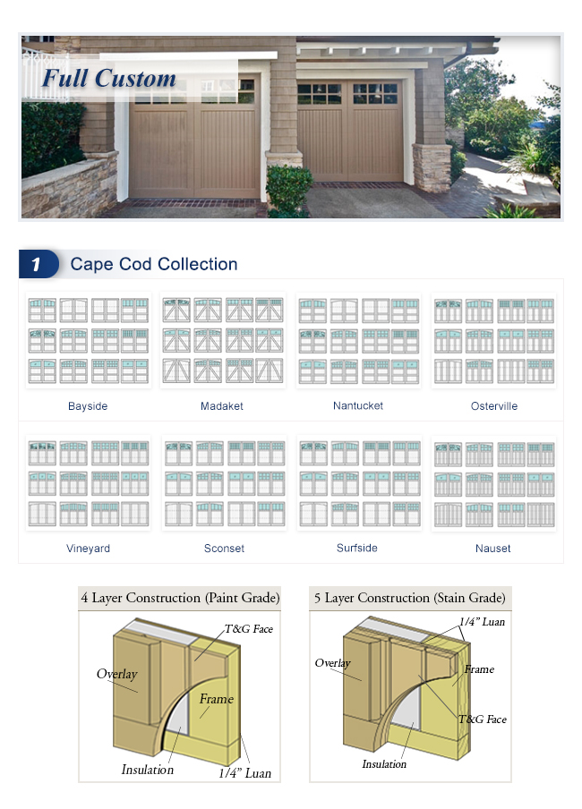 Ranch house doors carroll garage doors for Garage appeal coupon code